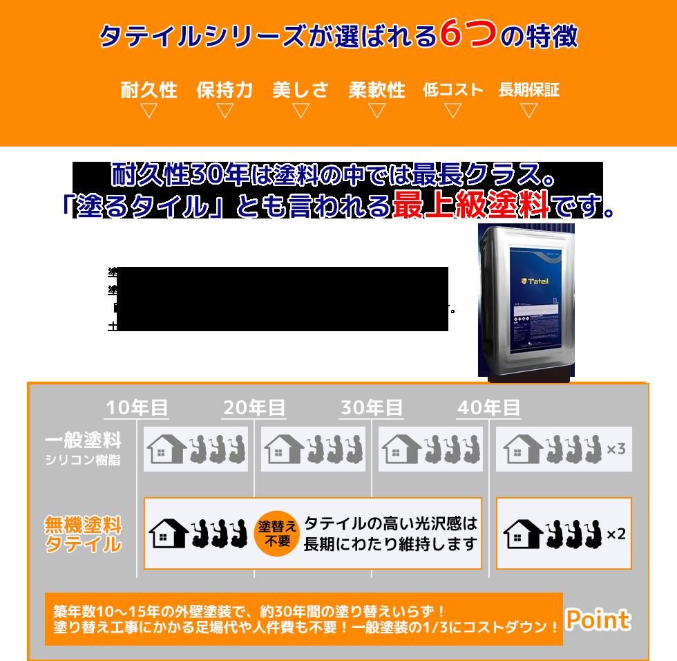 タテイルシリーズが選ばれる6つの特徴